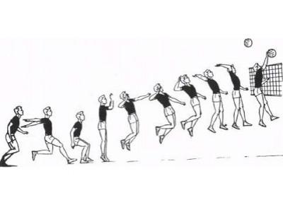Правильна техніка нападаючого (атакуючого) удару у волейболі